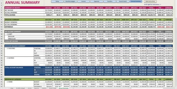 Sample Budget Spreadsheet For Small Business Sample Budget Spreadsheet Excel Spreadsheet Templates for Business, Excel Spreadsheet Templates, Ms Excel Spreadsheet, Budget Spreadsheet