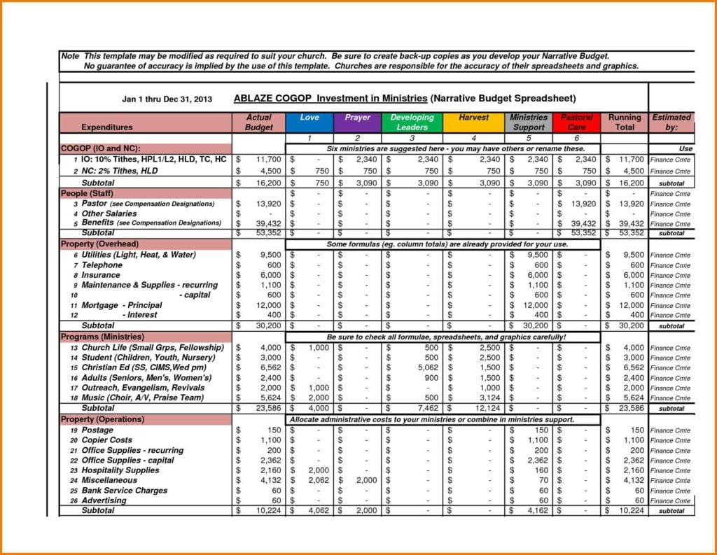 Sample Budget Worksheet Excel
