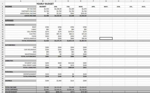 Sample Business Budget Worksheet