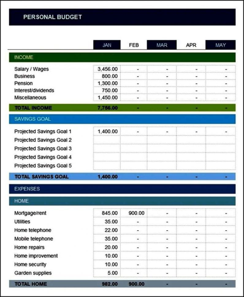 Sample Church Budget Spreadsheet