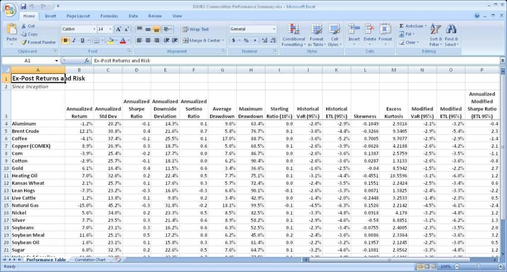 Sample Excel Database