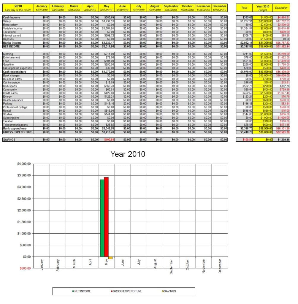 Sample Expense Report Spreadsheet Sample Accounting Spreadsheets For Excel Spreadsheet Templates for Business Accounting Spreadsheet Excel Spreadsheet Templates Ms Excel Spreadshee Spreadsheet Templates for Business Accounting Spreadsheet Excel Spreadsheet Templates Ms Excel Spreadshee Accounts Spreadsheet Template Uk