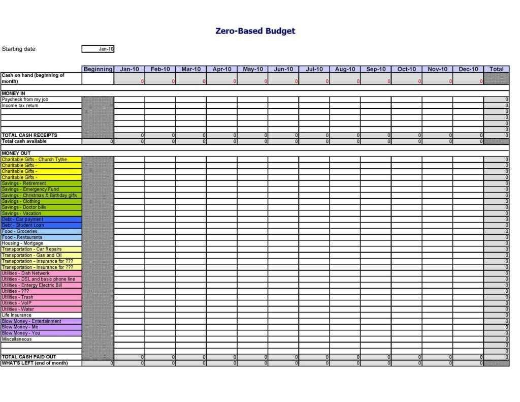 Sample Home Budget Worksheet1 Sample Household Budget Spreadsheet ...