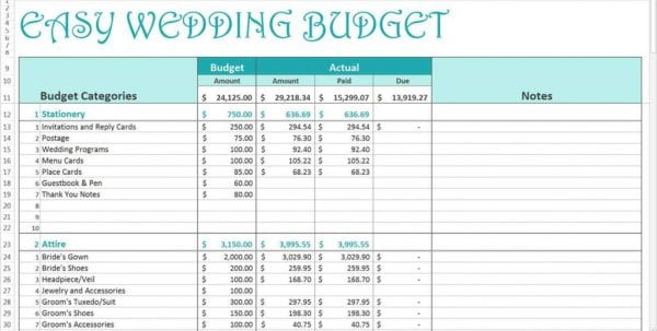 Sample It Budget Spreadsheet