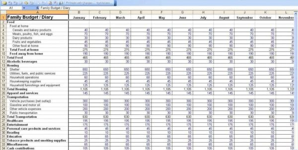 Sample Monthly Budget Spreadsheet