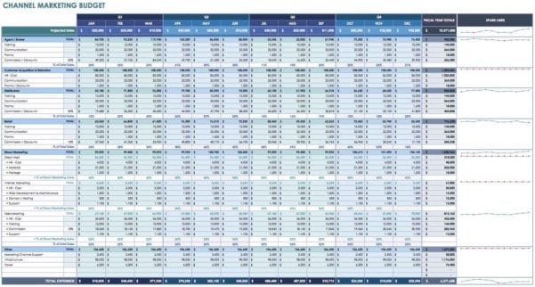 Sample Of A Budget Spreadsheet On Excel