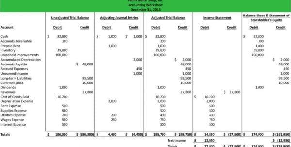 Sample Of Bookkeeping Spreadsheet