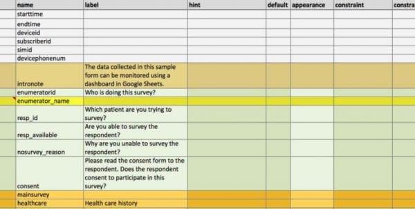Sample Personal Data Sheet Resume Sample Spreadsheet Data Spreadsheet Templates for Business, Data Spreadsheet
