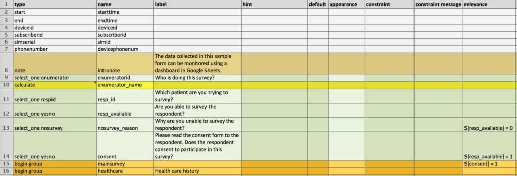 Sample Personal Data Sheet Resume