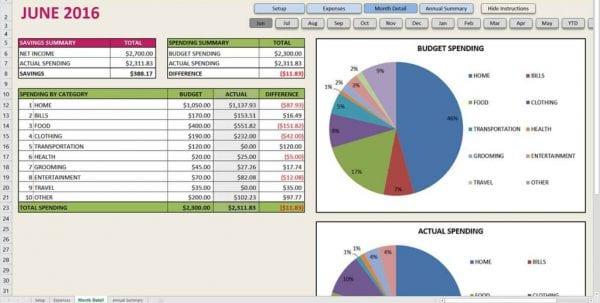 Sample Project Budget Spreadsheet Excel Sample Budget Spreadsheet Spreadsheet Templates for Business, Budget Spreadsheet