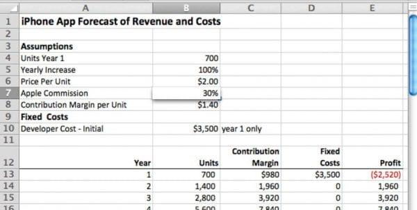 Sample Spreadsheet To Track Expenses Sample Of Spreadsheet Of Expenses Spreadsheet Templates for Business, Expense Spreadsheet