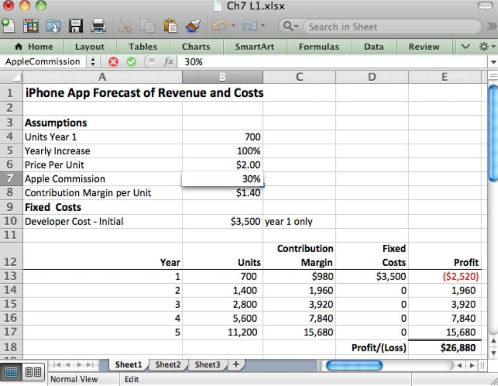 Sample Spreadsheet To Track Expenses 1