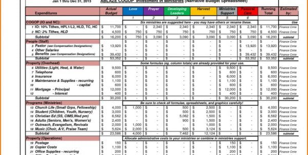 Simple Monthly Budget Spreadsheet