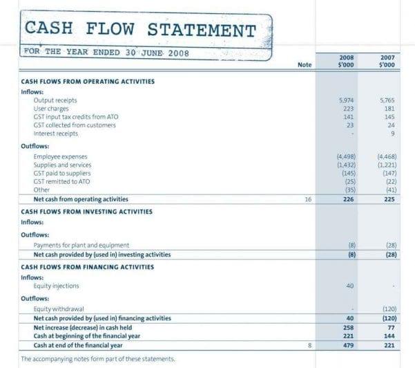 Simple Profit Loss Spreadsheet Template
