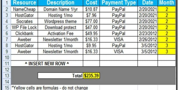 Small Business Expense Spreadsheet Template Free Business Spreadsheet Templates Business Spreadsheet, Spreadsheet Templates for Business