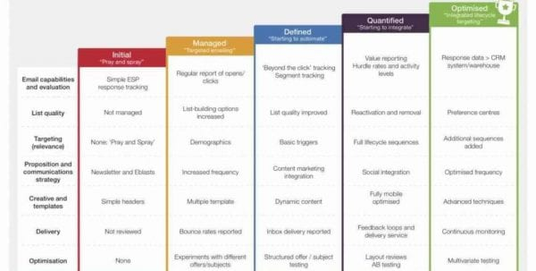 Small Business Marketing Budget Template