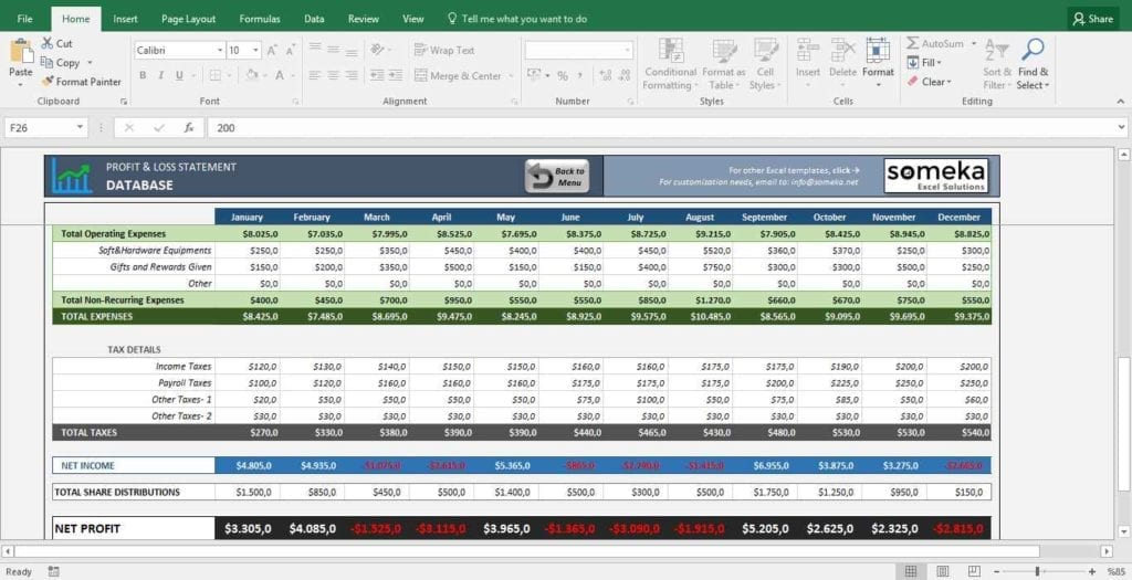Small business profit loss spreadsheet template profit loss profit and loss template excel free profit and loss spreadsheet template excel profit and loss spreadsheet cheaphphosting Images