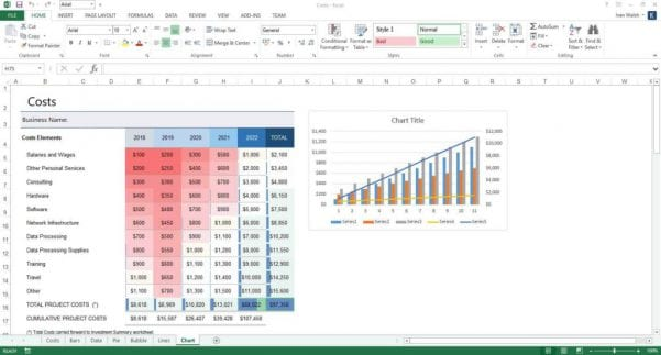 Small Business Start Up Costs Spreadsheet