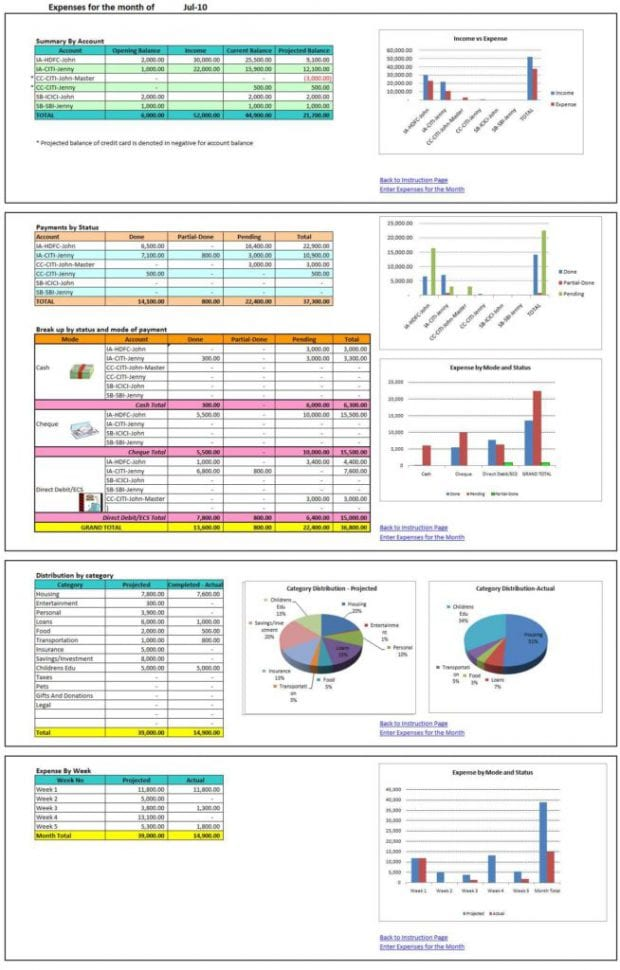 Spending Tracker Spreadsheet