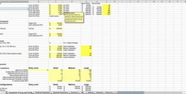 Spreadsheet Budget Templates