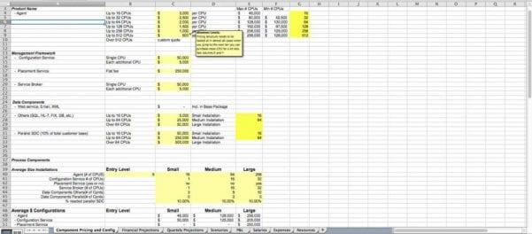 Spreadsheet Budget Templates