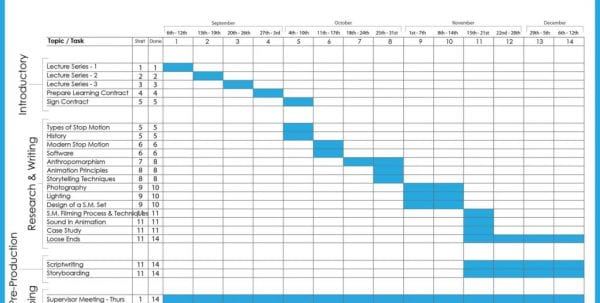 Spreadsheet Example For Small Business