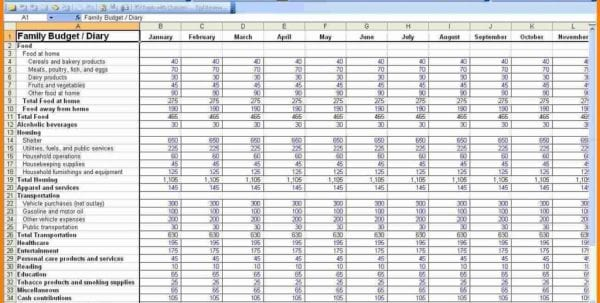 Spreadsheet Examples For Budget Spreadsheet Template Budget Budget Spreadsheet, Spreadsheet Templates for Business