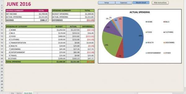 Spreadsheet For Budget Plan
