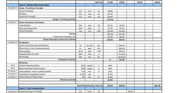 Spreadsheet For Business Plan
