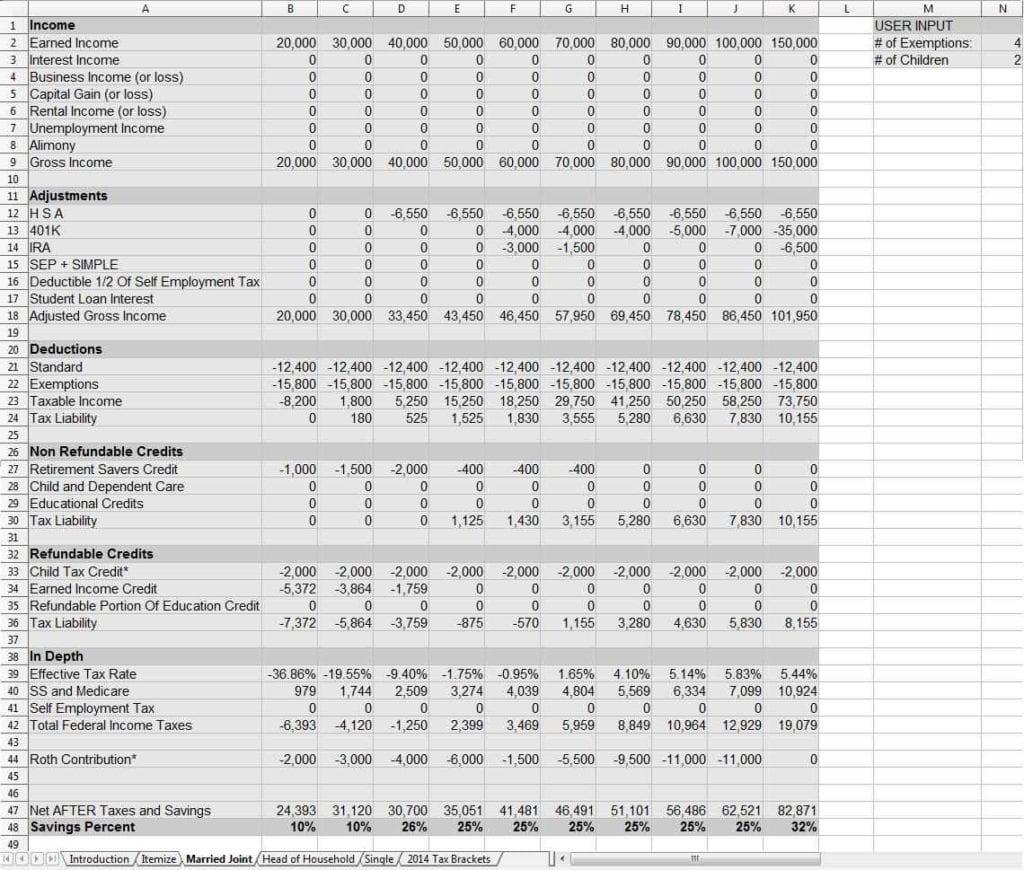 Spreadsheet Gantt Chart