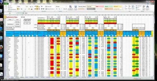 Spreadsheet Of Expenses
