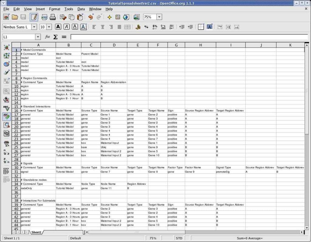 Spreadsheet Programs