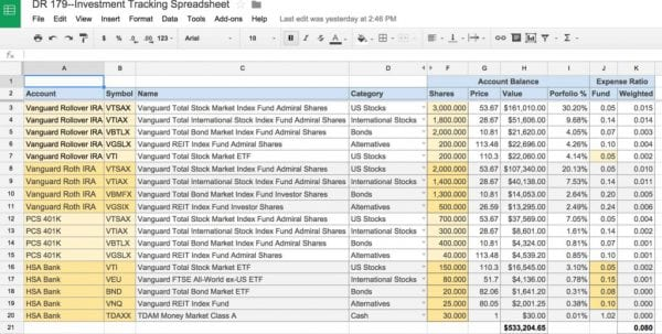 Spreadsheet Templates Excel