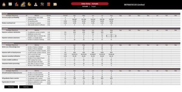Spreadsheet Training Free