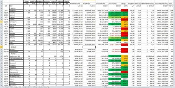 Spreadsheets For Business Expenses