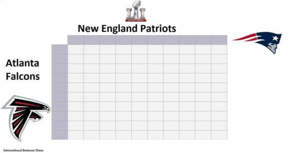 Super Bowl Schedule Dates