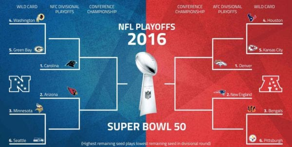 Super Bowl Schedules Super Bowl Spreadsheet Template Super Bowl Spreadsheet, Spreadsheet Templates for Business