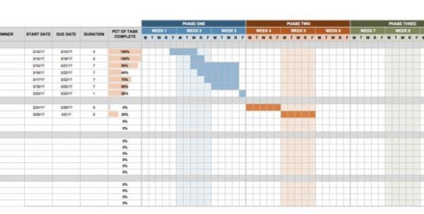 Task Management Excel Template Free