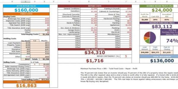 Tf Addcond Tf2 Spreadsheet Spreadsheet Templates for Business, Tf2 Spreadsheet