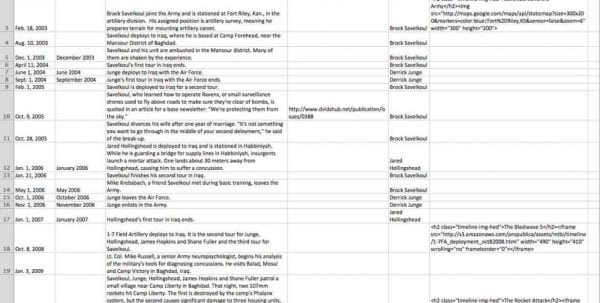 Timeline Templates Excel