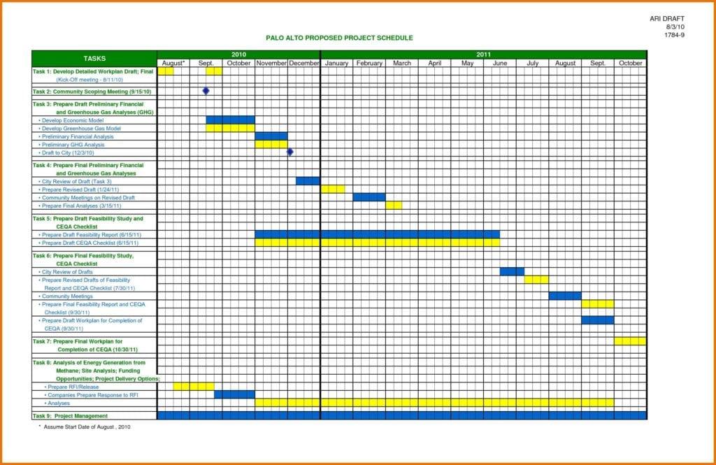 Travel Planner Spreadsheet Template