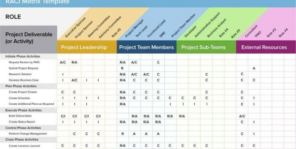 Webelos Requirements Spreadsheet Requirements Spreadsheet Template Requirements Spreadsheet, Spreadsheet Templates for Business