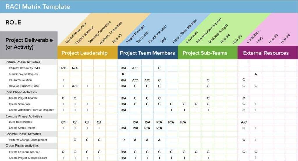 Webelos Requirements Spreadsheet