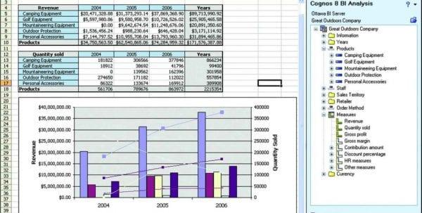 Wedding Budget Checklist Philippines