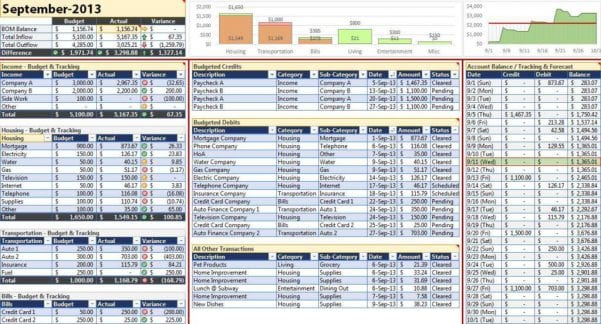 Excel Templates Finance