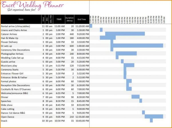 Wedding Expense Spreadsheet Excel