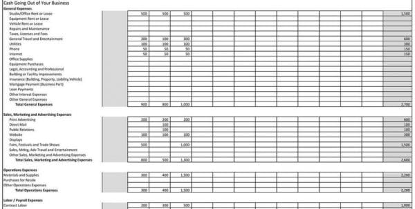 Worksheet For Business Expenses