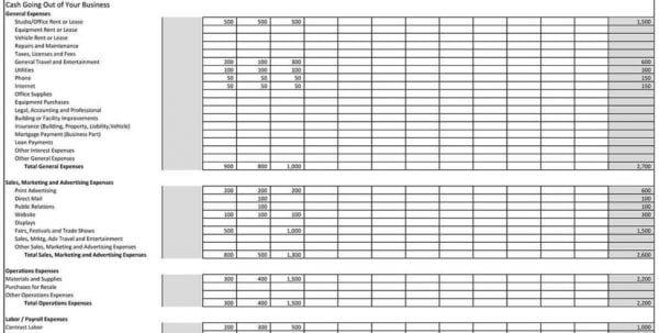 Worksheet For Business Expenses