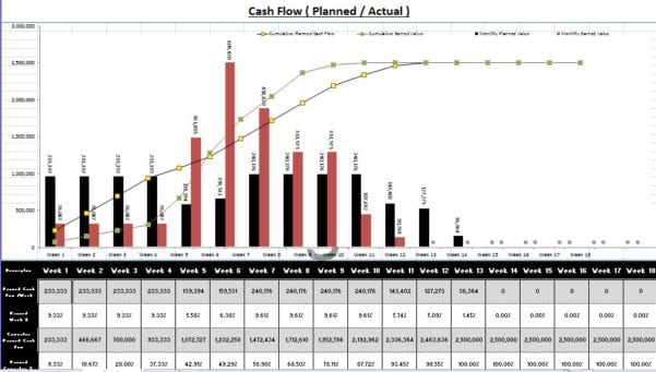 12 Month Cash Flow Statement Excel Template