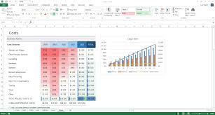 5 Year Business Projection Plan